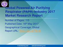 Powered Air Purifying Respirator (PAPR) Market
