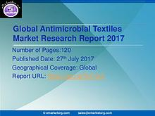 Global Antimicrobial Textiles Market Research Report 2017