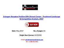 Estrogen Receptor Positive (ER+) Breast Cancer Outlook 2017 Industry