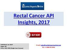 Rectal Cancer API Market Insights 2017
