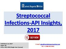 Streptococcal Infections API industry Insights Report 2017