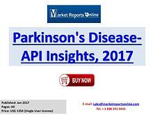 Global Parkinson's Disease API Market Overview Report 2017
