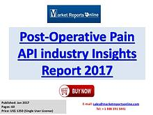 Post-Operative Pain API Manufacturing Global Industry Insights Report