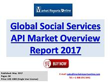Financial Services API Market Insights 2017