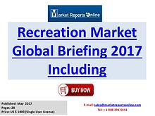 Global Recreation Industry 2017 Trends Analysis and 2020 Forecasts Re