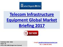 Global Telecom Infrastructure Equipment Market Overview Report 2017