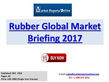 Global Rubber Market Overview Report 2017