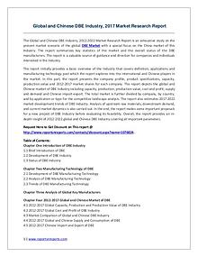 Global DBE Industry 2017 Market