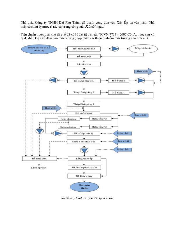 Quy trình xử lý nước thải rỉ rác