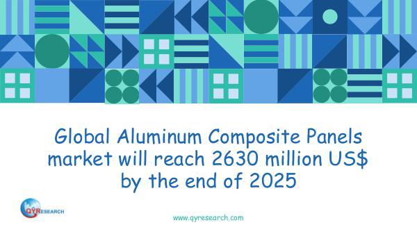QYR Market Research Global Aluminum Composite Panels market research