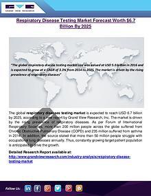 Respiratory Disease Testing Market To Worth $6.7 Billion By 2025