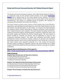 Global Coenzyme Industry Forecast Study 2012-2022