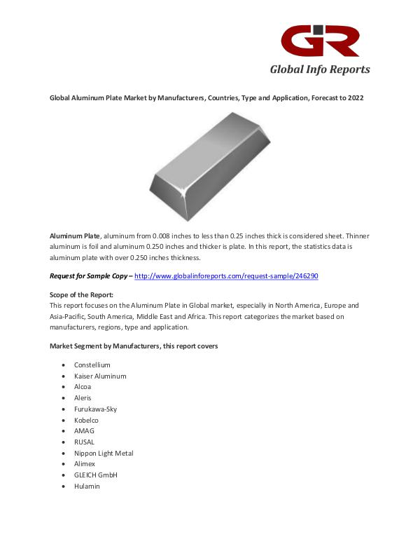 Aluminum Plate Market - Industry Analysis- Size, Share, Trends alluminium plate