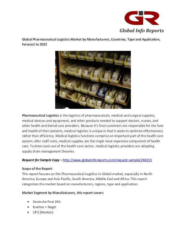 Pharmaceutical Logistics Market by Manufacturers, Countries, Type Pharmaceutical Logistics Market