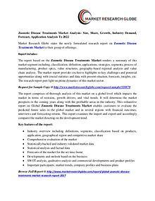 Zoonotic Disease Treatments Market - Industry Analysis