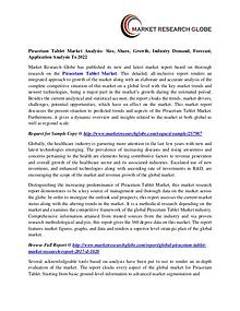 Piracetam Tablet Market Analysis- Size, Share, Growth,