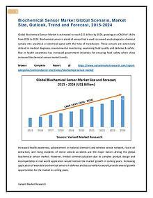 Global Biochemical Sensor Market is estimated to reach $51 billion by
