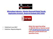 Microalgae Market Global Industry Trends, Share, Size and 2022 Future