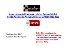 Hypochlorous Acid Industry Global Market Trends, Share, Size and 2022