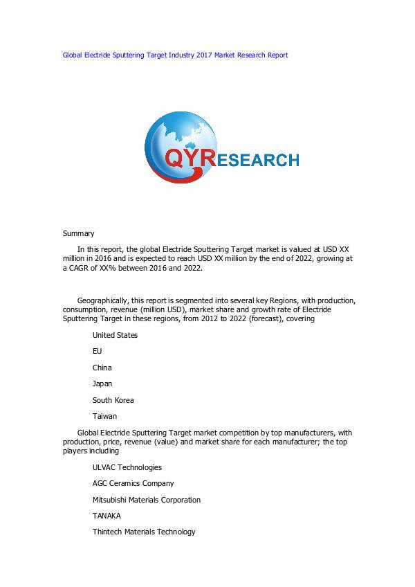 Global Electride Sputtering Target Industry 2017 M