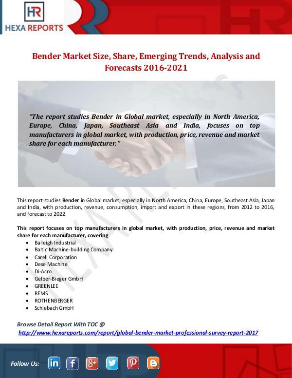 Bender Market