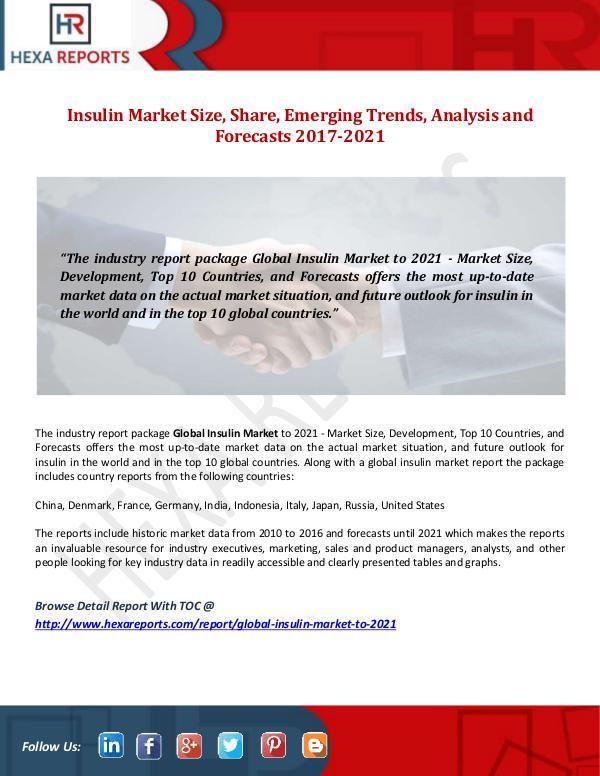 Insulin Market