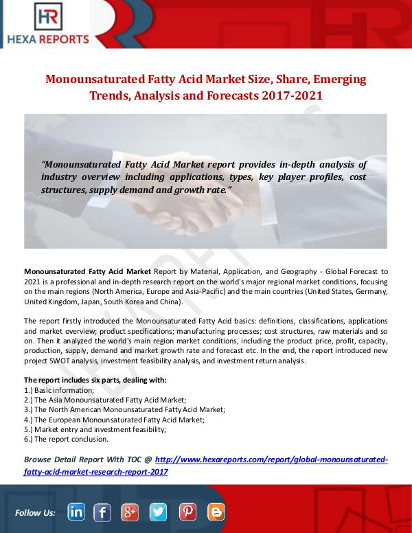 Monounsaturated Fatty Acid Market Size, Share, Eme