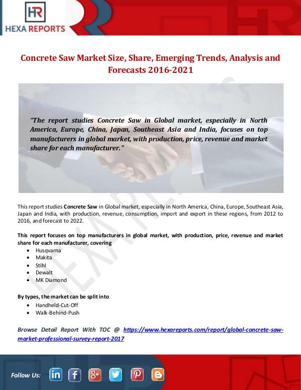 Concrete Saw Market Size, Share, Emerging Trends,