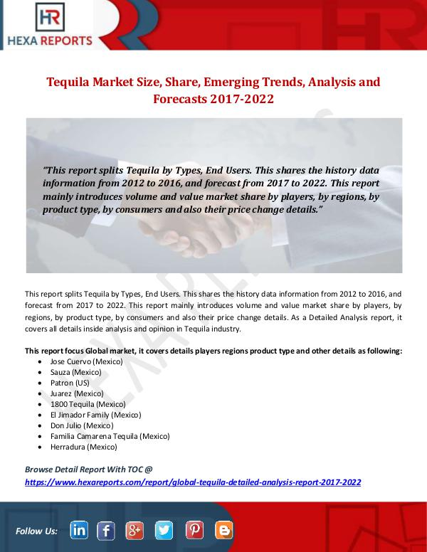 Tequila Market Size, Share, Emerging Trends, Analy