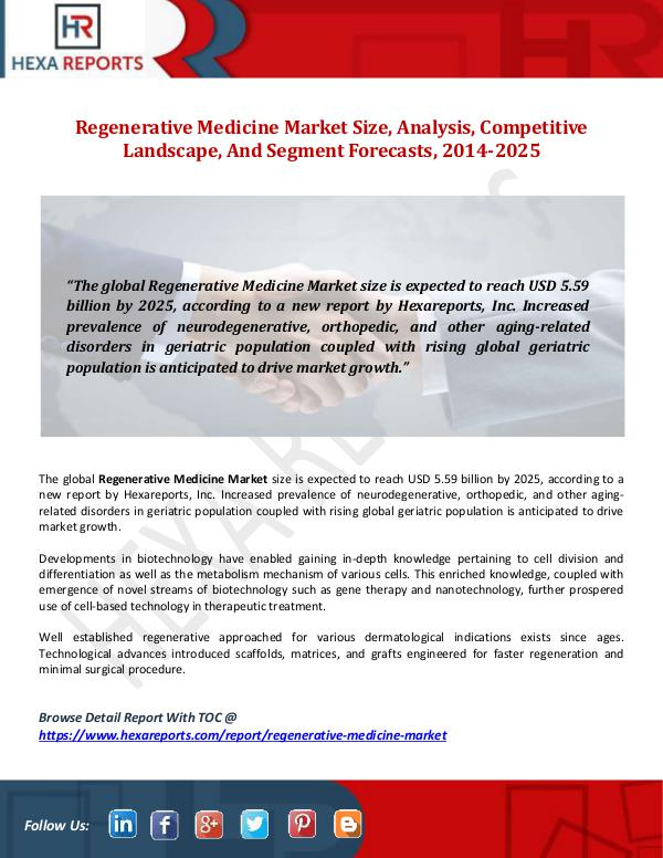 Regenerative Medicine Marke Size