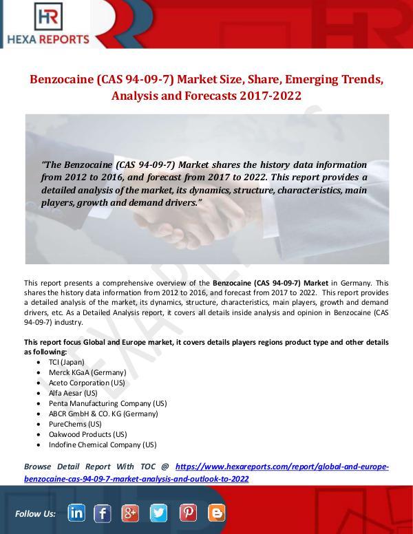 Benzocaine (CAS 94-09-7) Market Size, Outlook, Ana