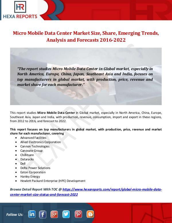 Micro Mobile Data Center Market Size, Share, Emerg