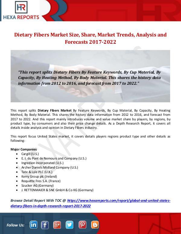 Dietary Fibers Market Size, Share, Market Trends,