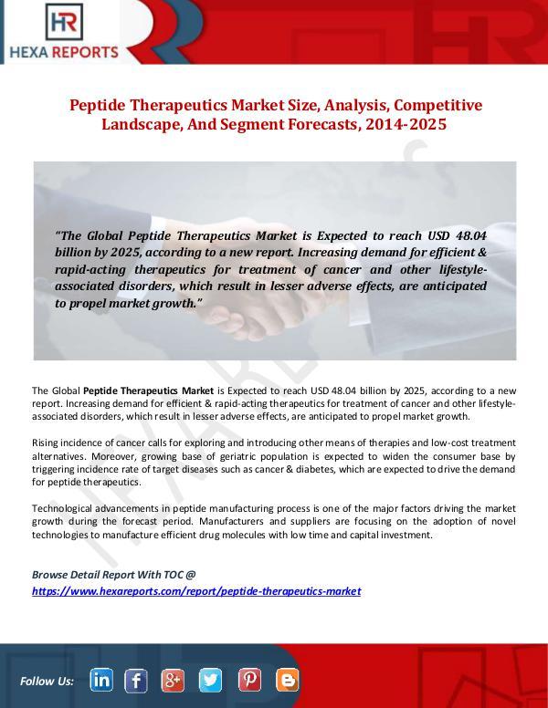 Peptide Therapeutics Market Size, Analysis, Compet