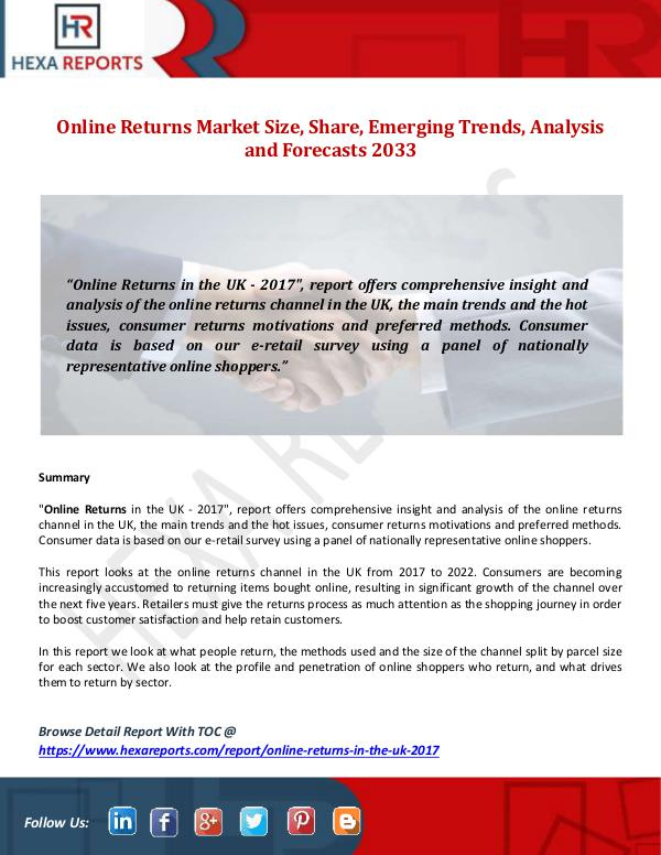 Online Returns Market Size, Share, Emerging Trends