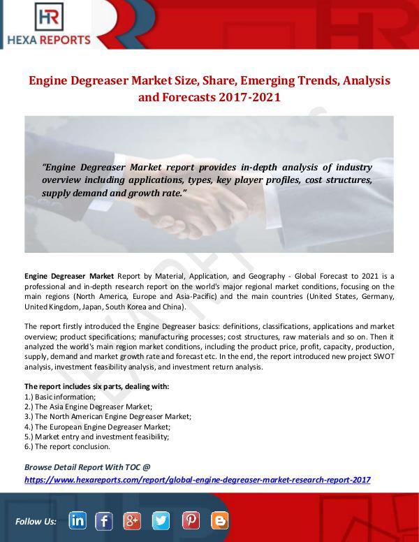Engine Degreaser Market Size, Share, Emerging Tren