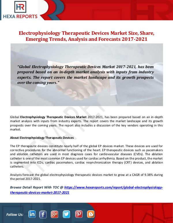 Electrophysiology Therapeutic Devices Market Size,