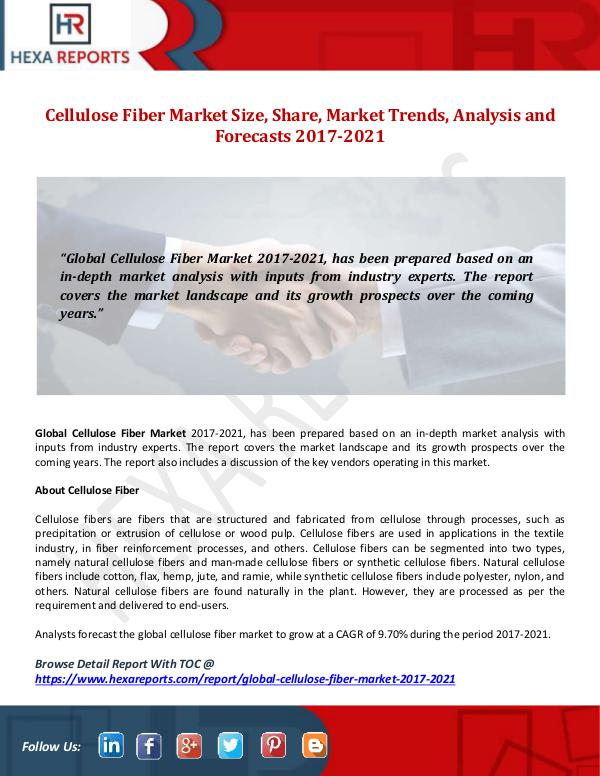 Cellulose Fiber Market Size, Share, Market Trends,