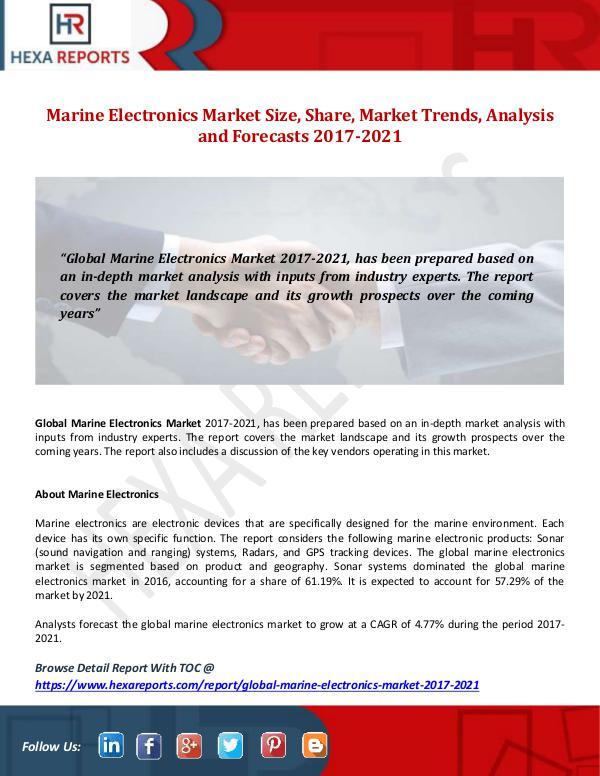 Marine Electronics Market Size, Share, Market Tren