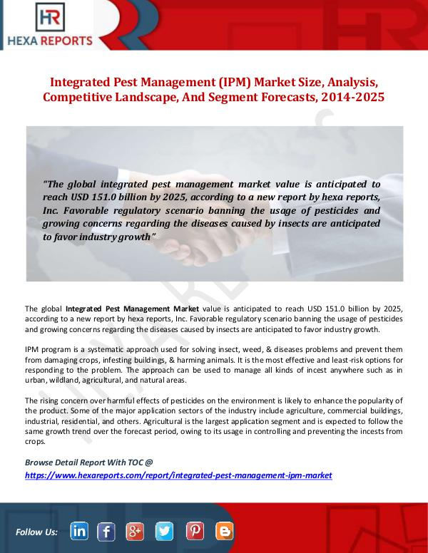 Integrated Pest Management (IPM) Market Size, Anal