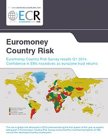Euromoney Country Risk