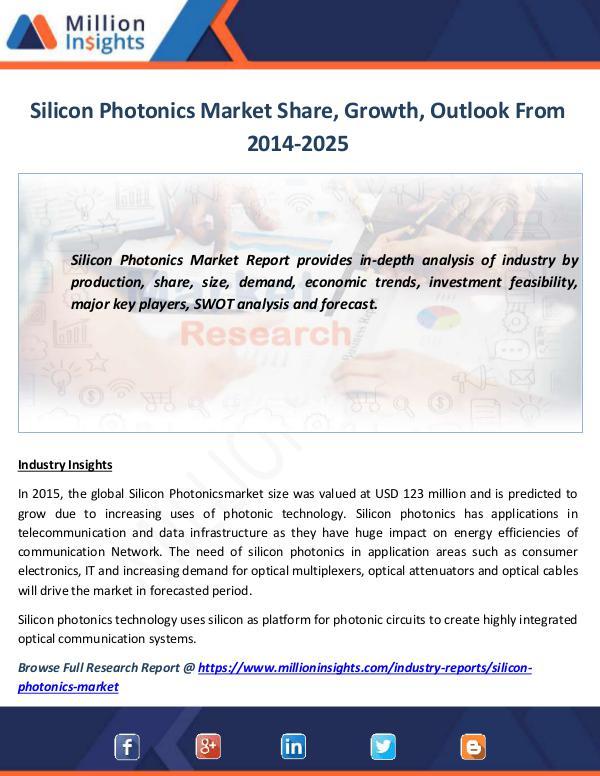 Market News Today Silicon Photonics Market