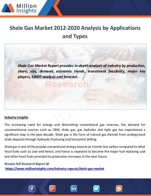 Market News Today Shale Gas Market