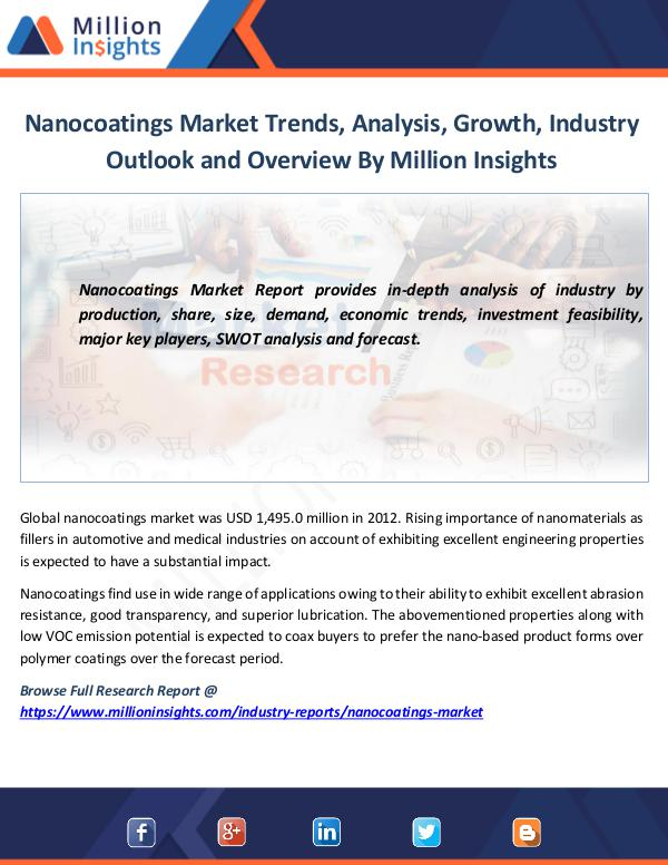 Market News Today Nanocoatings Market