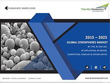 Global Market Research Company US