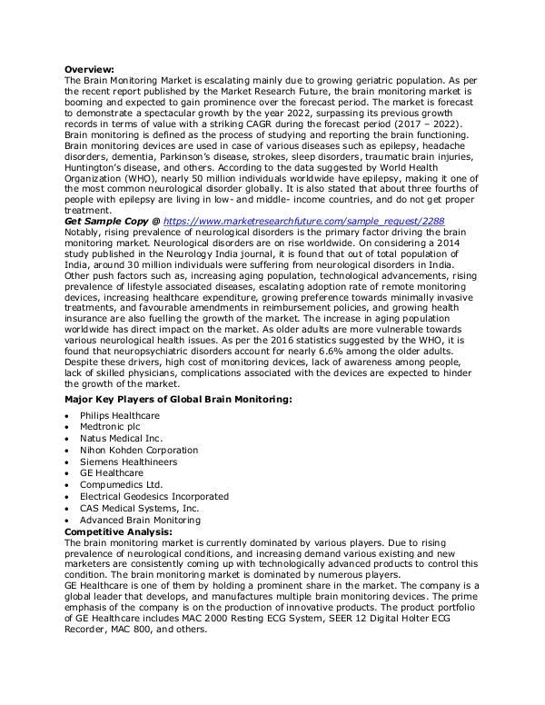 Healthcare Publications Brain Monitoring Market