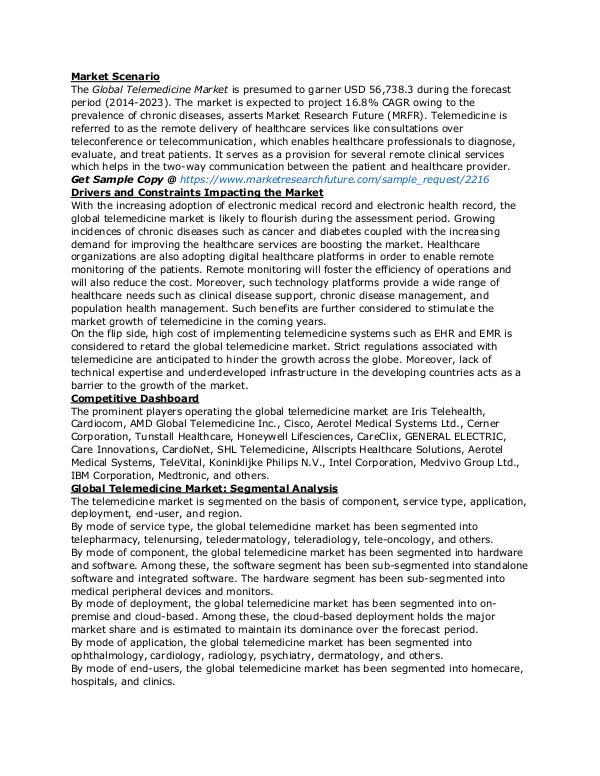 Healthcare Publications Telemedicine Market