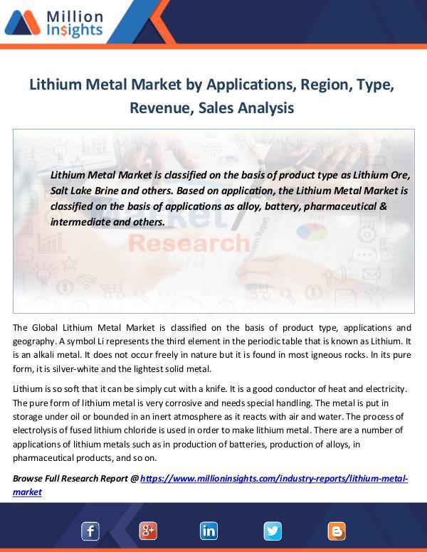 Market Revenue Lithium Metal Market by Applications, Region