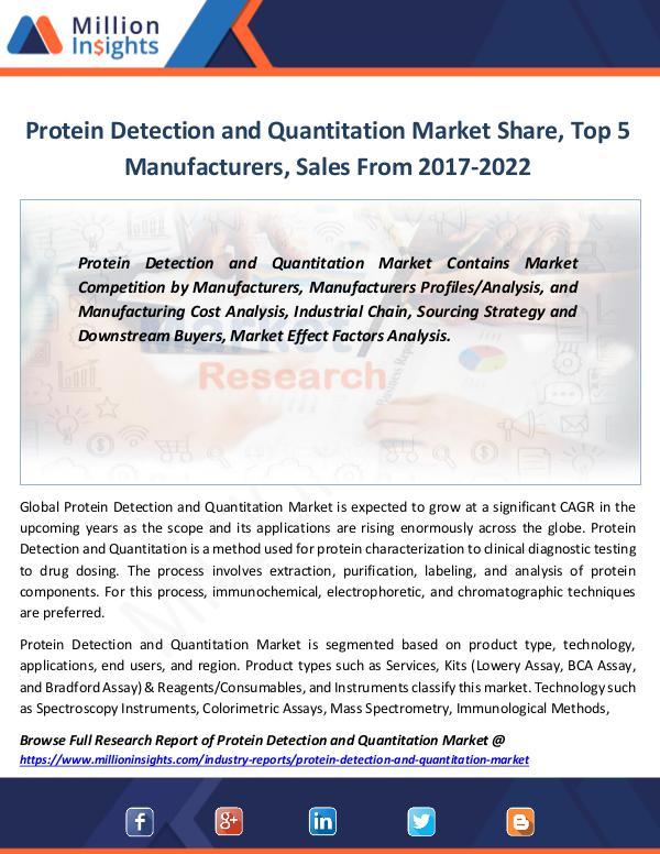 Market Revenue Protein Detection and Quantitation Market Share
