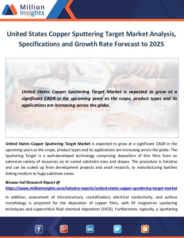 Market World United States Copper Sputtering Target Market